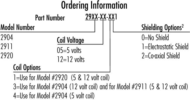 2900 order info