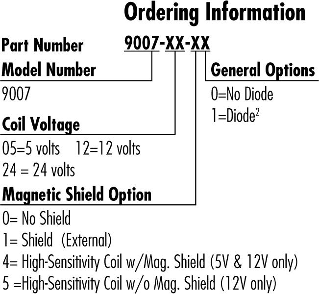 9007 order info