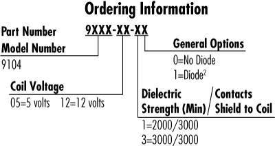 9104 order info