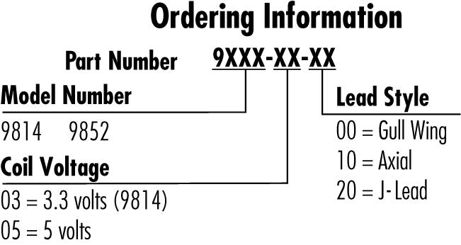 9814 & 9852 order info