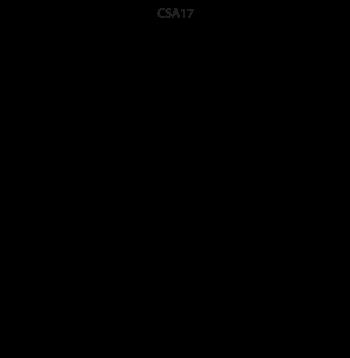 CTA17/CSA17 mechanicals