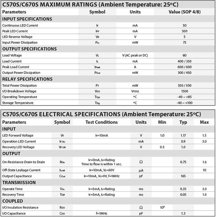 CotoMOS® C570S/C670S Specs