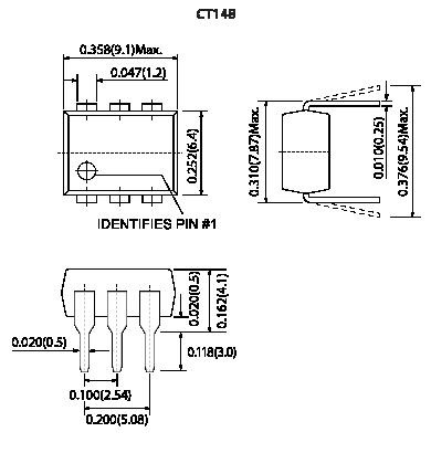 CT148 / CS148 mechanicals