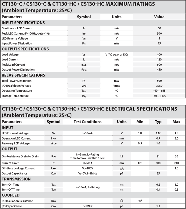 CotoMOS CT130-C / CS130-C CT130-HC / CS130-HC