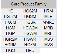 Obsolete HG Parts List