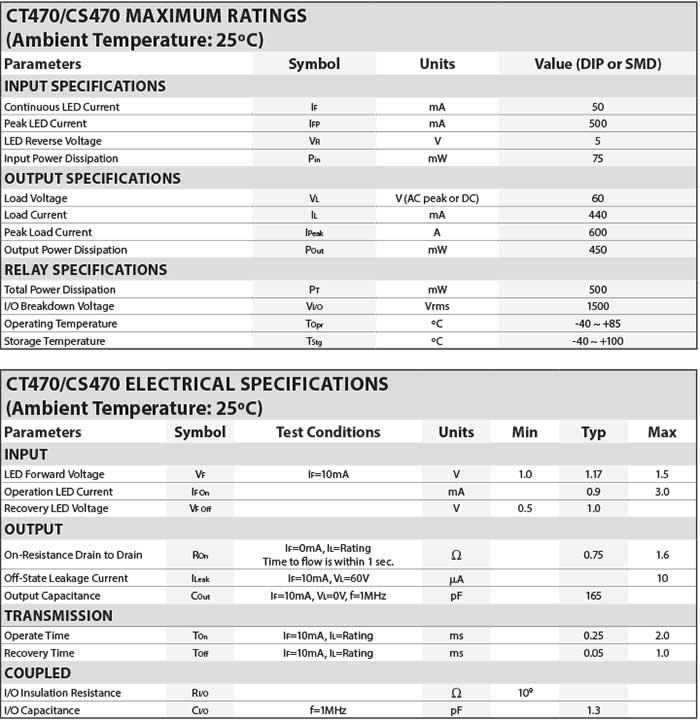 CotoMOS® CT470/CS470 Specs
