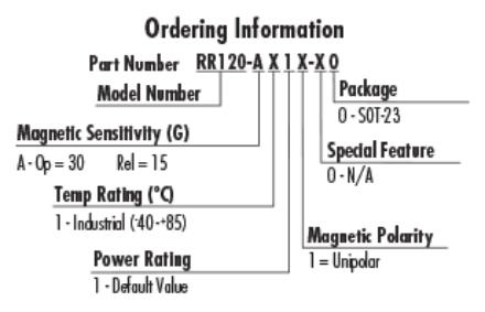 RR120 TMR Order Information