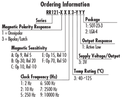 RedRock TMR 121 Digital Sensor Order Info