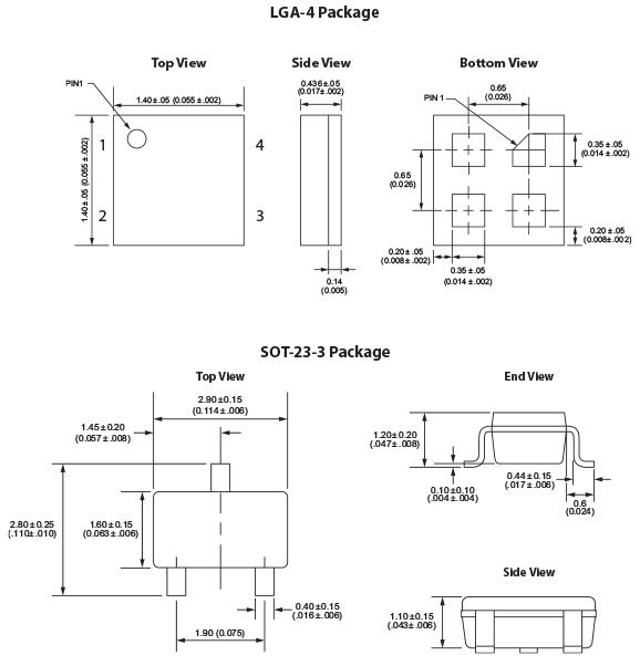 RedRock 121 TMR LGA-4 & SOT-23 Packages